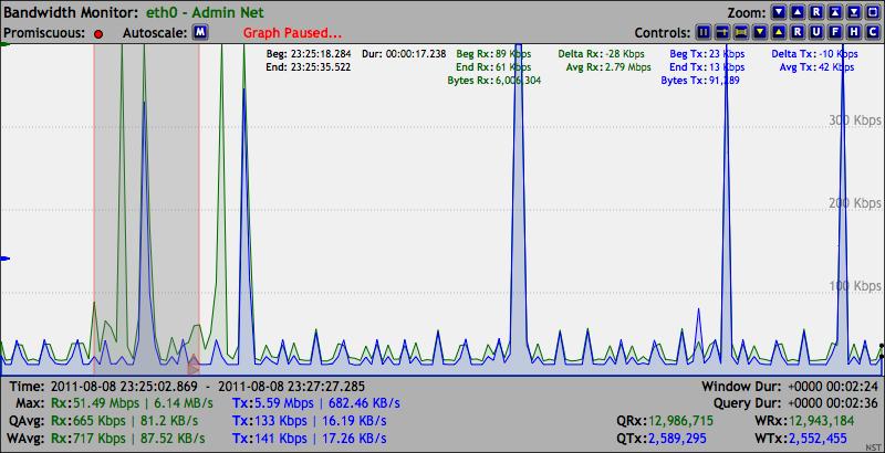 NST Network Interface Bandwidth Monitor - NST Wiki
