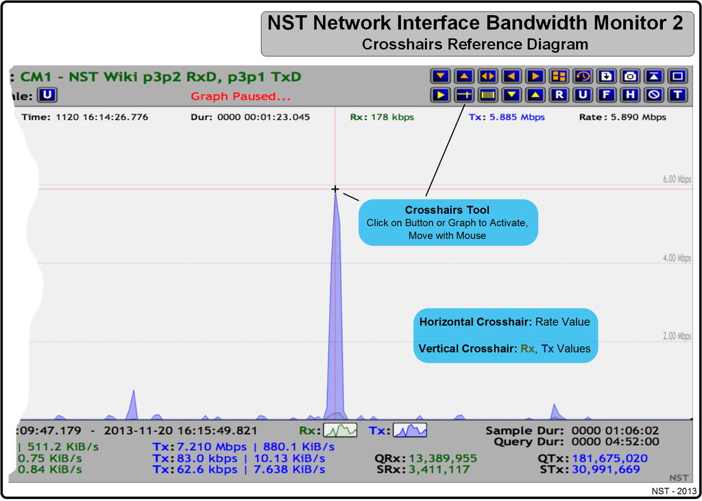NST Network Interface Bandwidth Monitor 2 - Crosshairs Reference Diagram