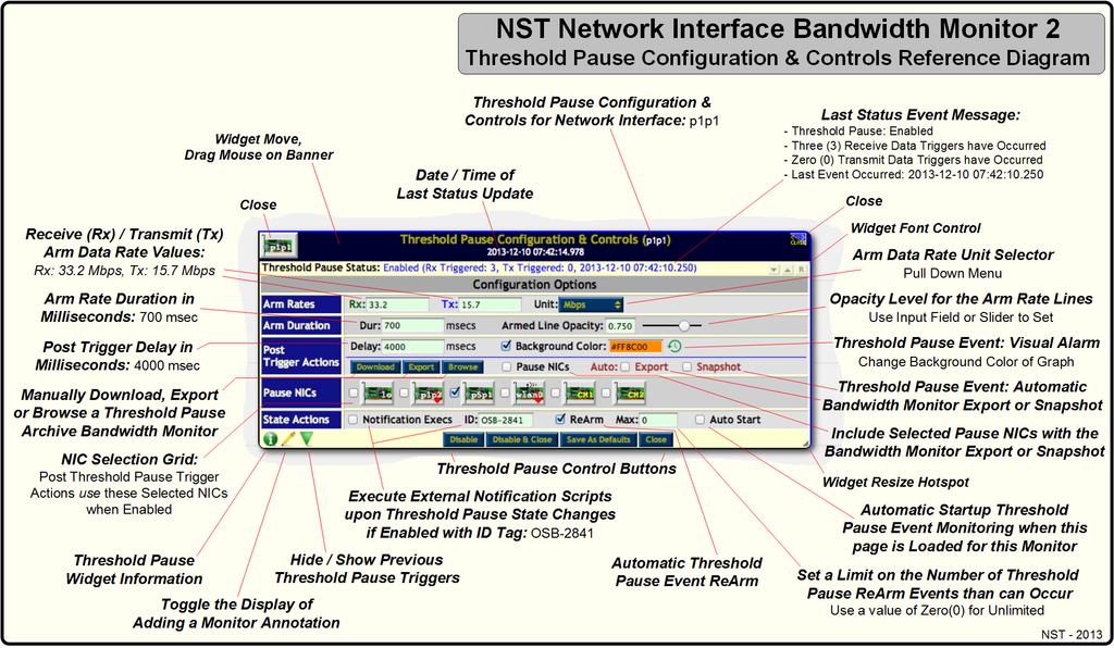NST Network Interface Bandwidth Monitor 2 - Threshold Pause Configuration & Controls Reference Diagram