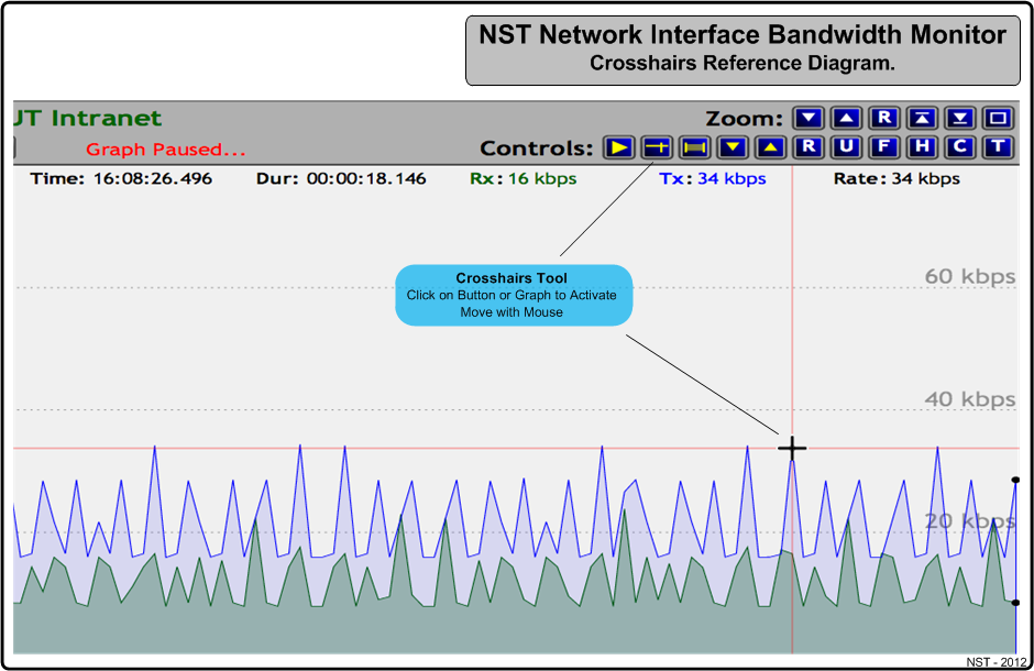 NST Network Interface Bandwidth Monitor Crosshairs Reference Diagram