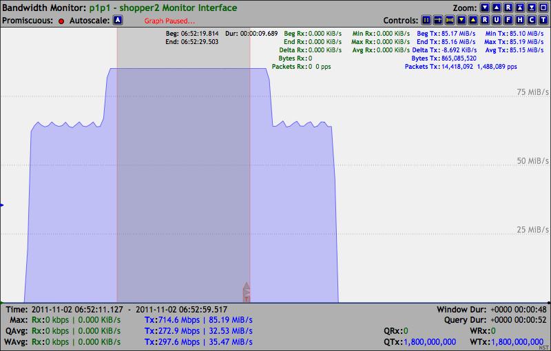LAN Ethernet Maximum Rates, Generation, Capturing