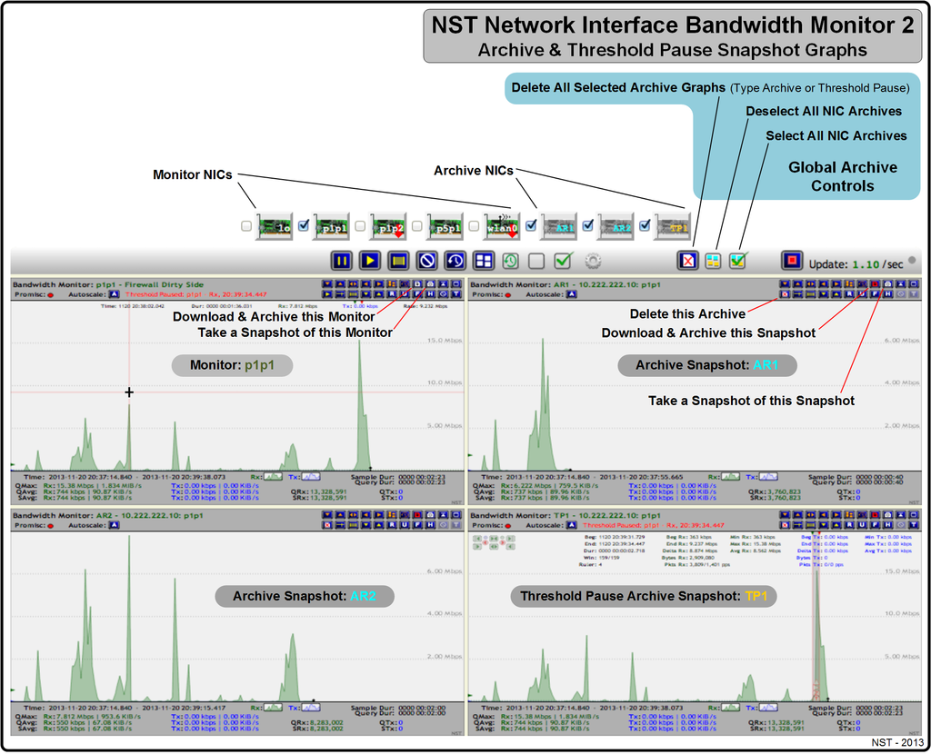 NST Network Interface Bandwidth Monitor 2 - Archive & Threshold Pause Snapshots