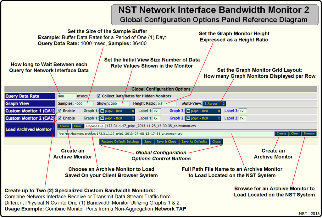 Network Interface Bandwidth Monitor 2 - Global Configuration Options Panel