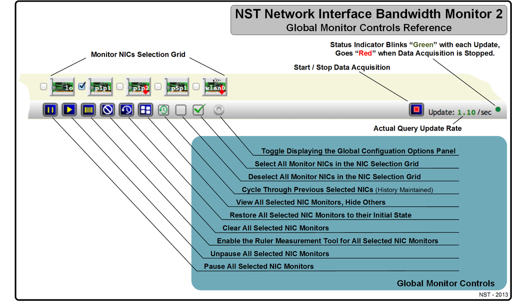 NST Network Interface Bandwidth Monitor 2 - Global Monitor Controls
