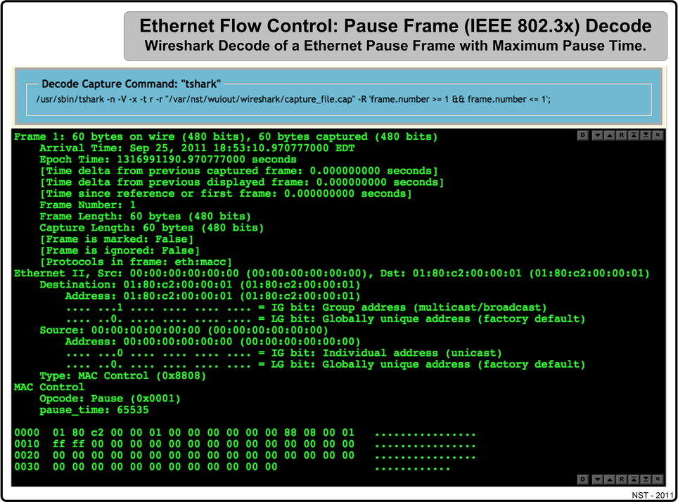 Ethernet Flow Control Pause Frame Decode.