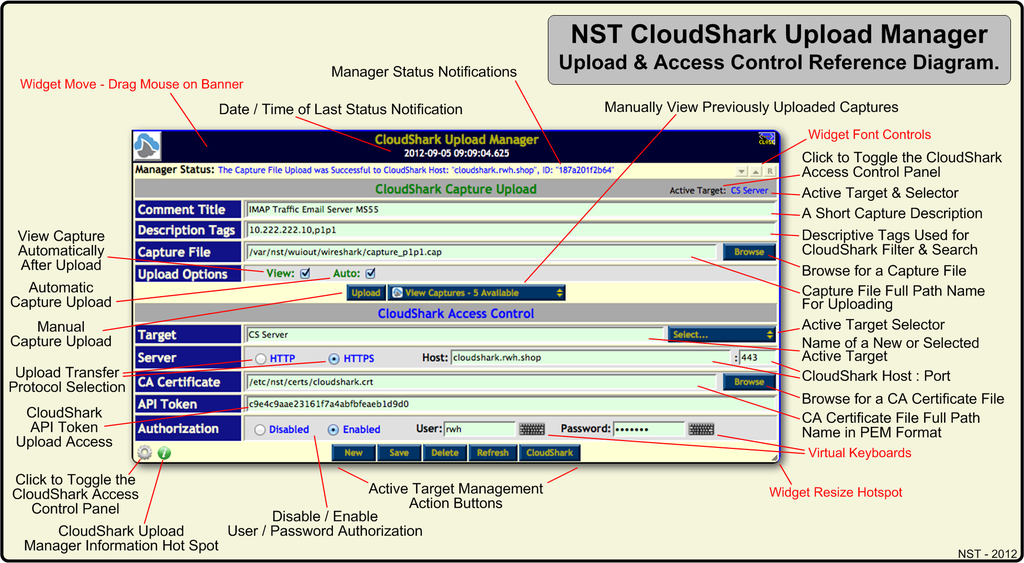 NST CloudShark Upload Manager & Access Control Reference Diagram
